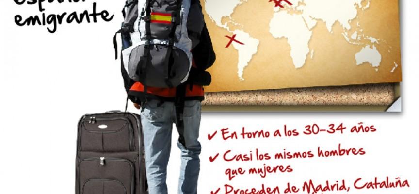 La inmigración se va de España, y los españoles también.