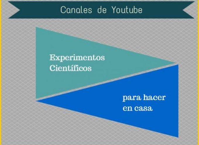 Experimentos científicos caseros para niños. 6 canales en Youtube, en español
