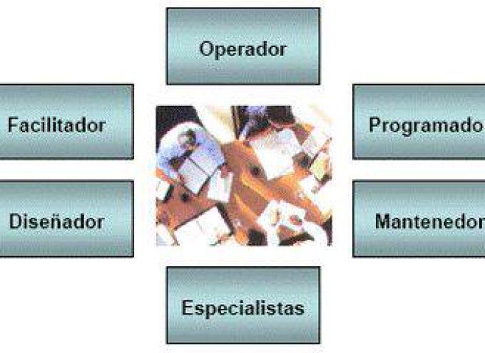 5 herramientas para optimizar el desarrollo de software en equipos