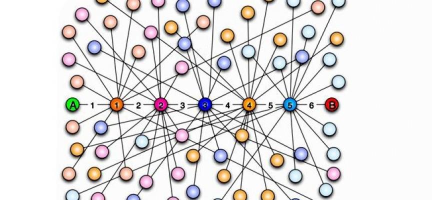 La teoría de los seis grados – Facebook cumple 10 años