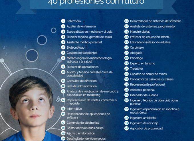 40 profesiones con futuro para los próximos años