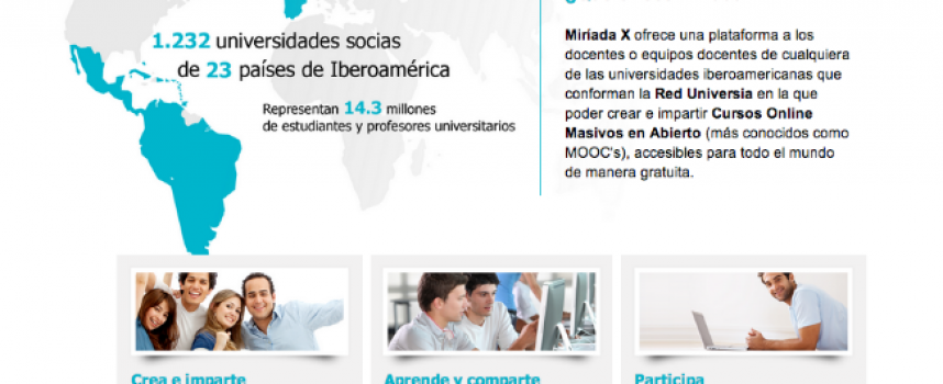 Miríada X: educación superior, abierta y gratuita