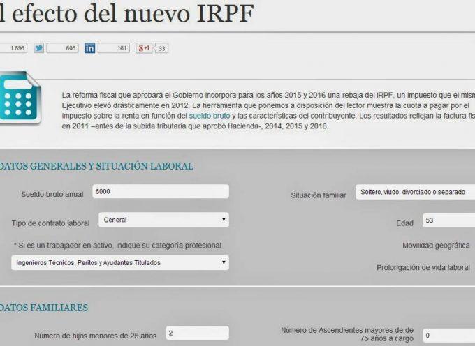 El efecto del nuevo IRPF