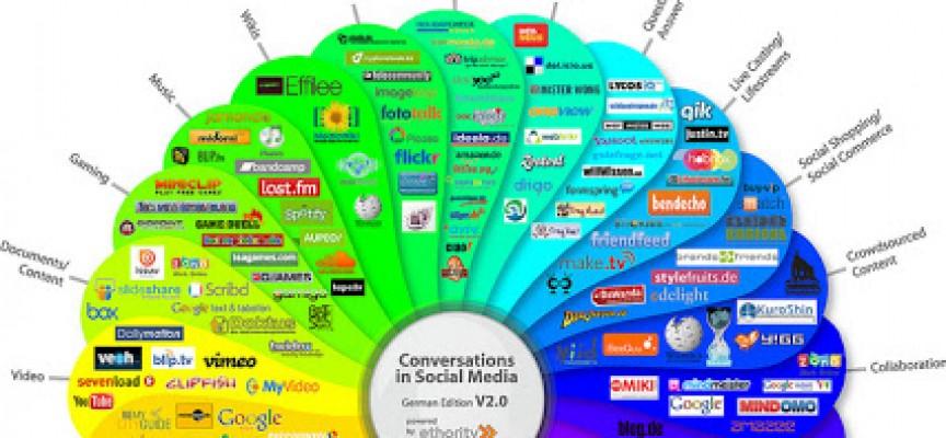 Más de 1.000 herramientas y recursos para emprendedore