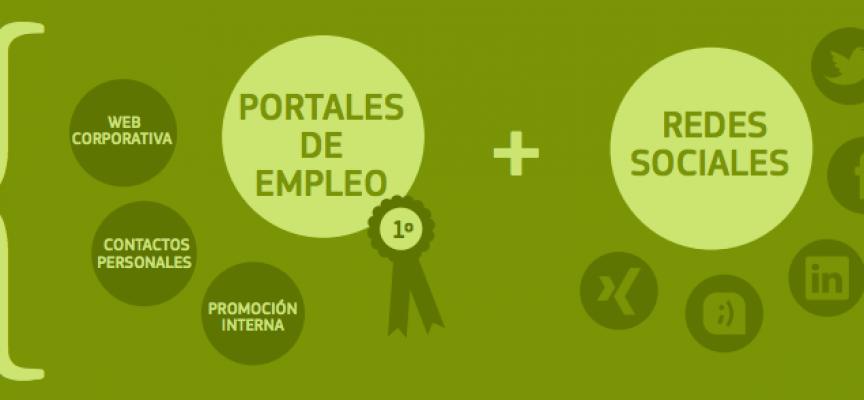 Cómo encuentran las empresas a los profesionales que buscan trabajo: 12 datos sobre reclutamiento y búsqueda de empleo (761)