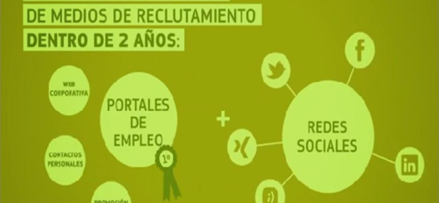 DATOS SOBRE BÚSQUEDA DE EMPLEO EN REDES SOCIALES OCTUBRE 2014
