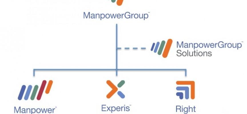 ManpowerGroup lanzó más de 600 ofertas de empleo en ámbitos y niveles diferentes .