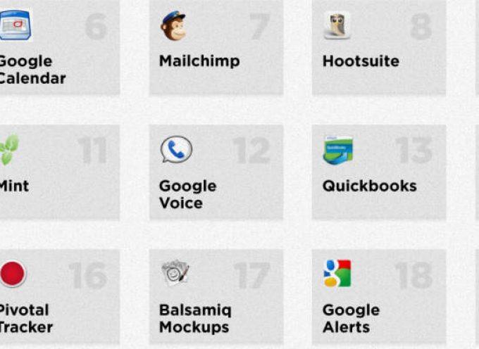Las 25 herramientas online más populares entre los emprendedores [infografía]
