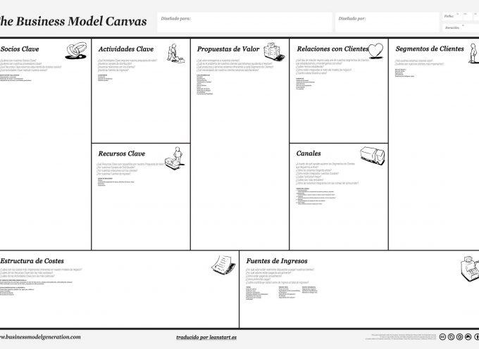 Cómo crear tu negocio con Lean Canvas