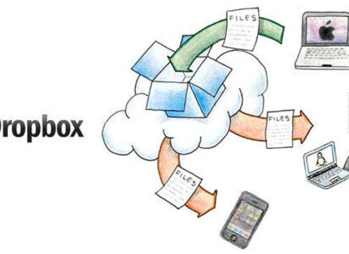 Diez formas de ser más productivos utilizando Dropbox