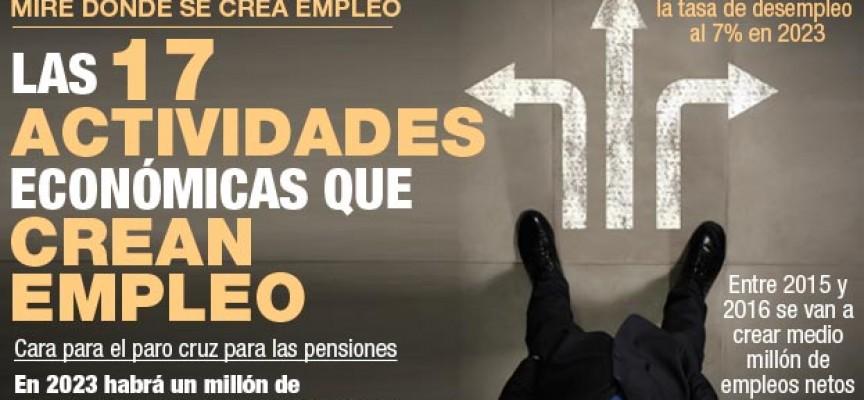 Las 17 actividades que tiran del empleo en España desde hace un año.