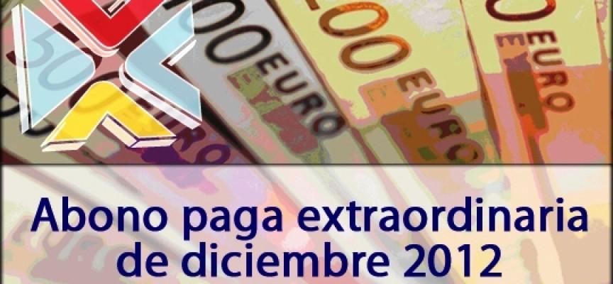 Devolución de la paga extra de 2012
