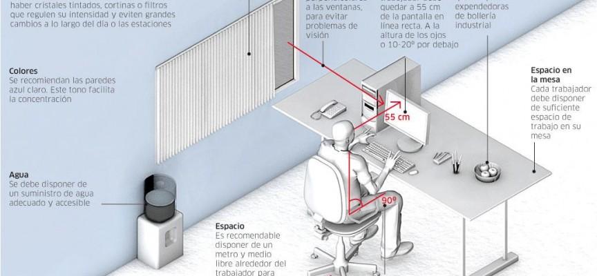 Cómo iluminar una oficina: Tus ojos (y tu dolor de cabeza) te lo agradecerán