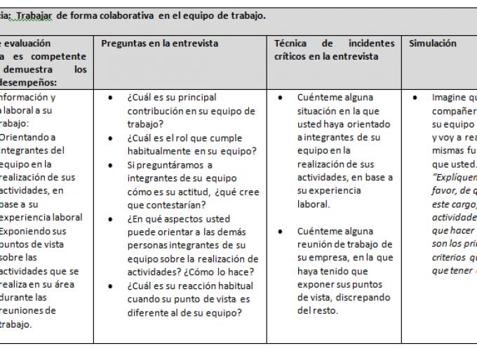 ¿Qué evaluamos en una entrevista laboral por competencias?