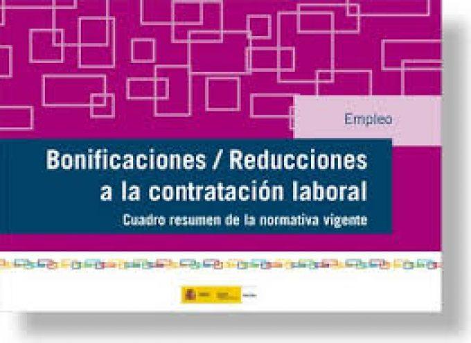 Bonificaciones y Reducciones a la contratación laboral