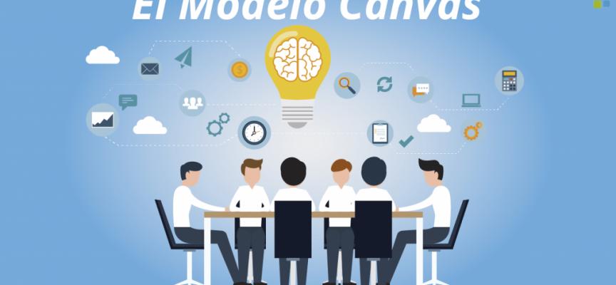 Qué es el Modelo Canvas y cómo aplicarlo a tu negocio