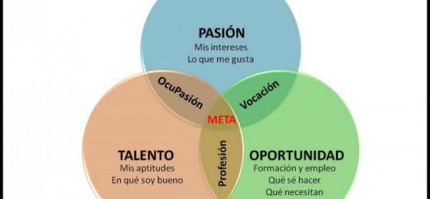 ¿Cómo encontrar tu Meta Laboral?