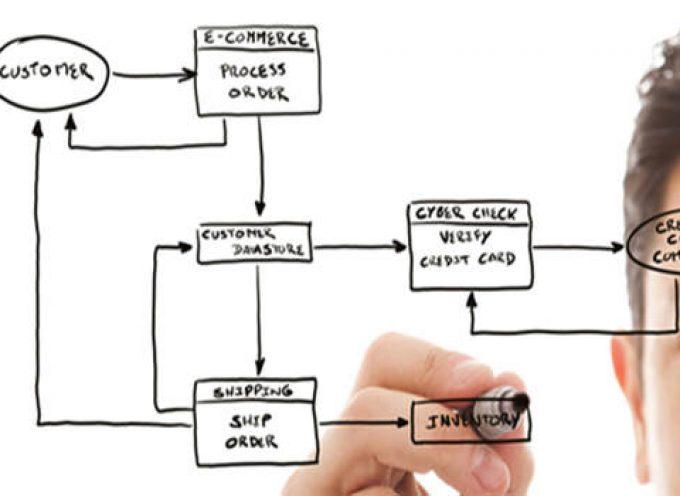 Conjunto de simuladores de modelos de negocio y cursos online gratuitos