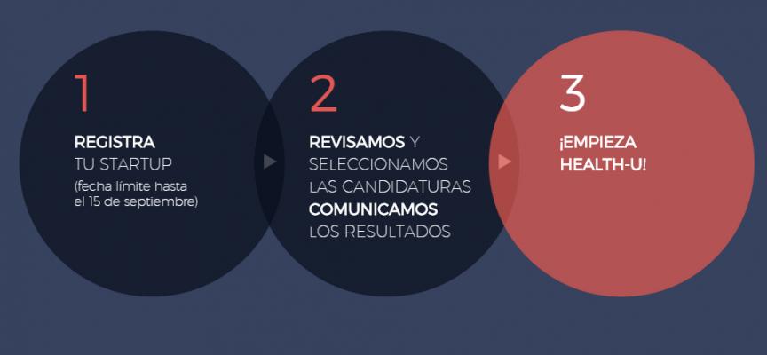 La farmaceútica Sanofi apoyará a proyectos emprendedores en el ámbito de la salud. Antes del 15/09/2015