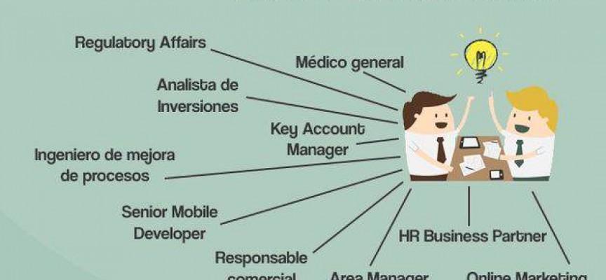 Los 10 perfiles más demandados en InfoJobs