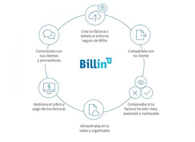 Lanzan Billin, la plataforma en la nube de facturación gratuita para pymes y autónomos
