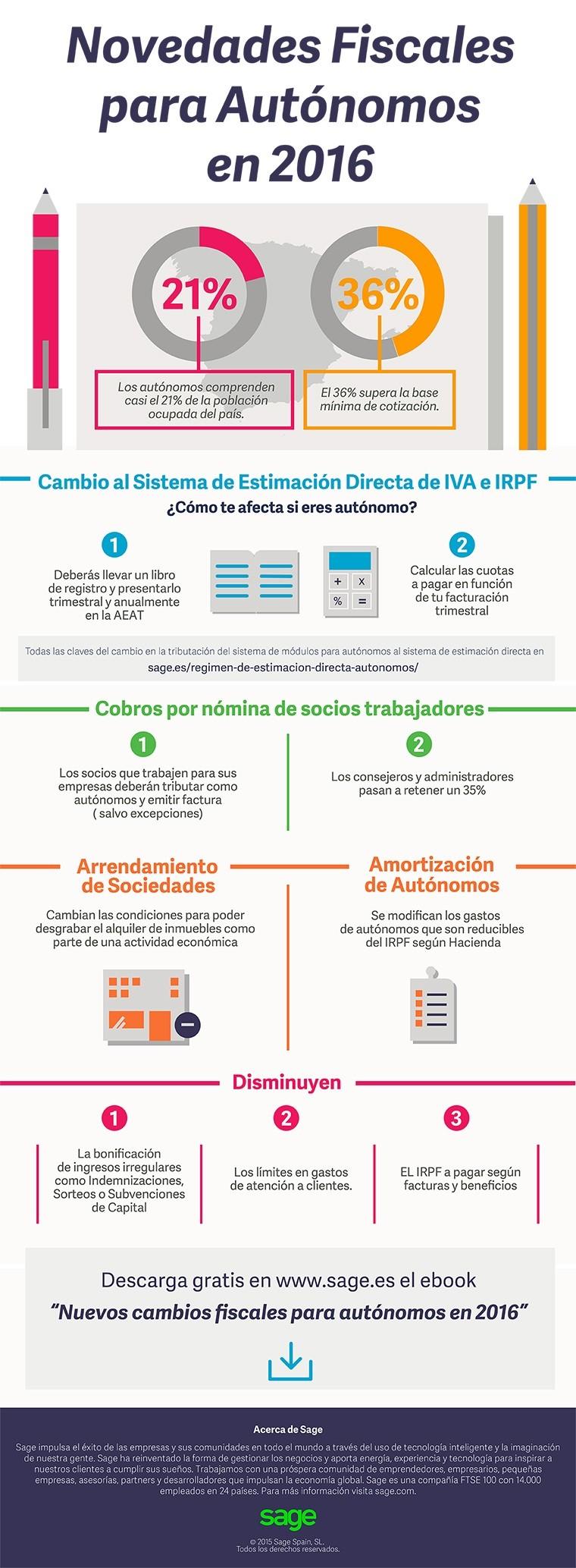 cambios-fiscales-para-autonomos-2016-infografia