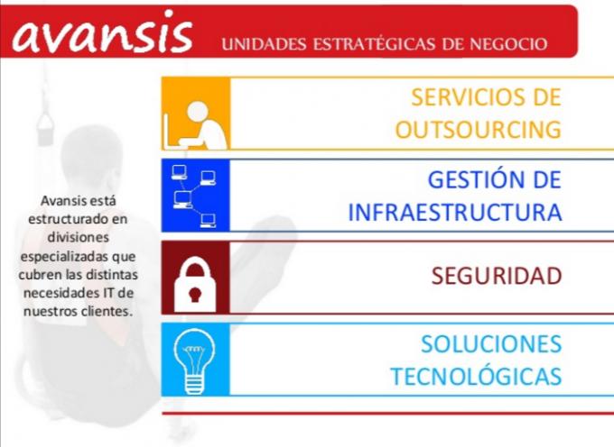 Avansis creará empleo en la ciudad de Alcorcón