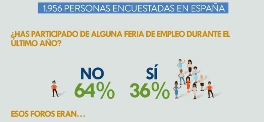 Los usuarios prefieren las ferias online de empleo frente a las presenciales