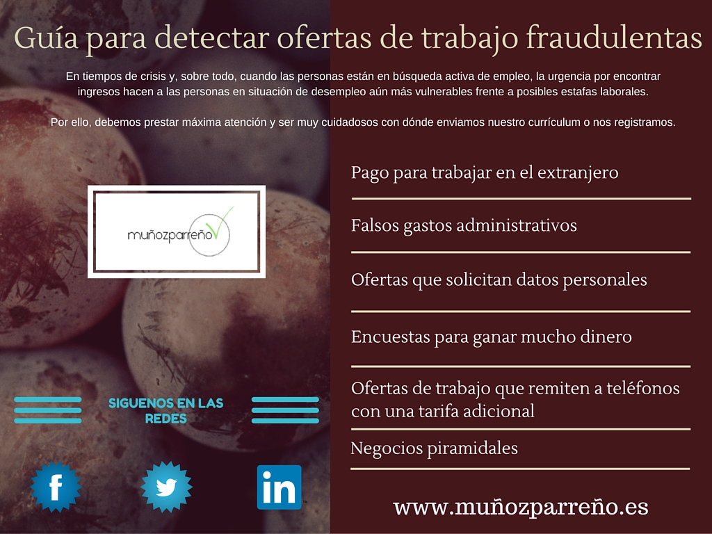 Guía para detectar ofertas de trabajo fraudulentas