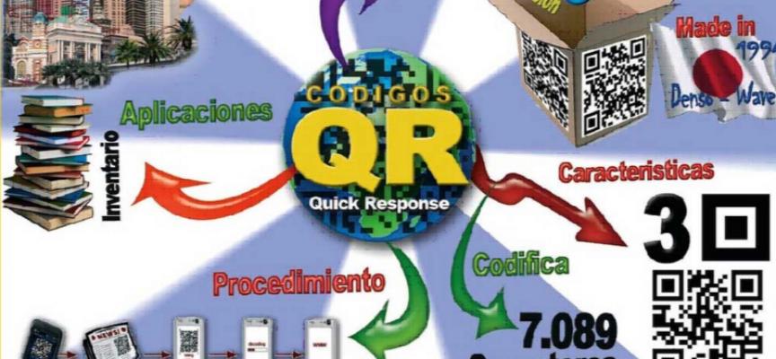 CODIGOS QR EN EDUCACIÓN