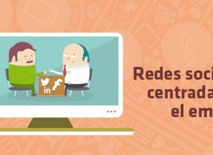 REDES SOCIALES CENTRADAS EN EL EMPLEO