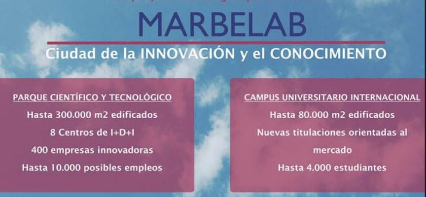 """Proyecto """"Marbelab"""" para crear 10.000 posibles puestos de trabajo"""