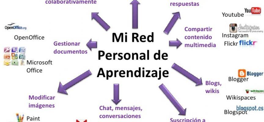 CÓMO GESTIONAR TU RED PERSONAL DE APRENDIZAJE (PLN)
