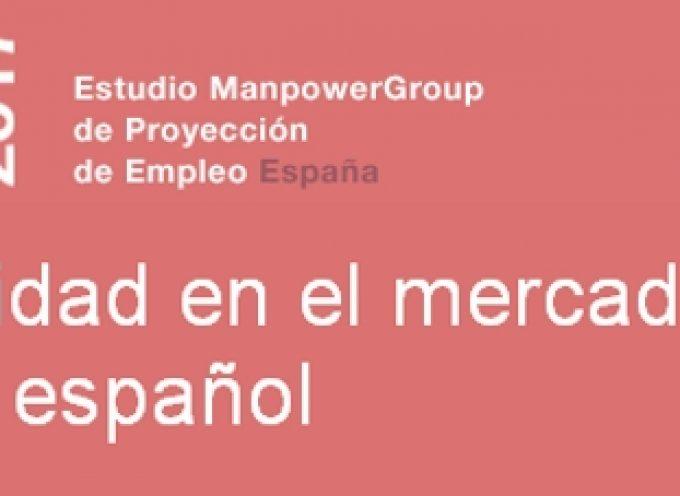 Estudio ManpowerGroup de Proyección de Empleo (primer trimestre 2017)