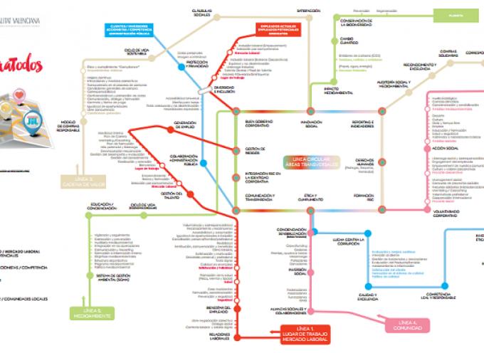 #RSCParaTodos, la nueva herramienta para el diseño de estrategias de Responsabilidad Social Corporativa
