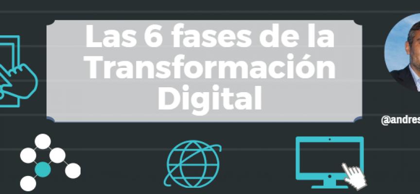 LAS 6 FASES DE LA TRANSFORMACIÓN DIGITAL #INFOGRAFÍA @ANDRESMACARIOG