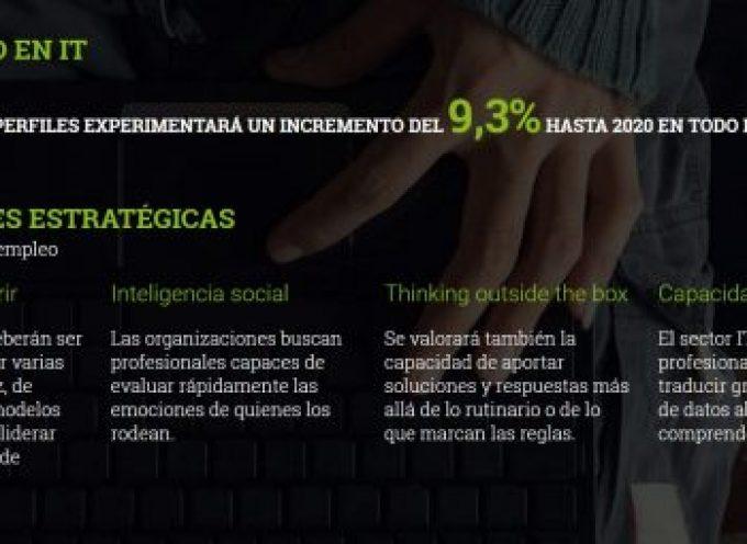 """Informe """"Empleo en IT 2017. Profesiones con futuro"""" (Deloitte e Infoempleo Research)"""