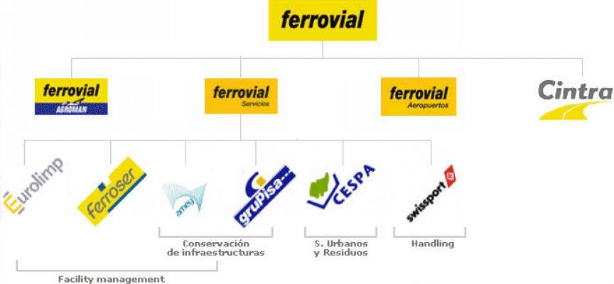Ofertas de Empleo en Ferrovial