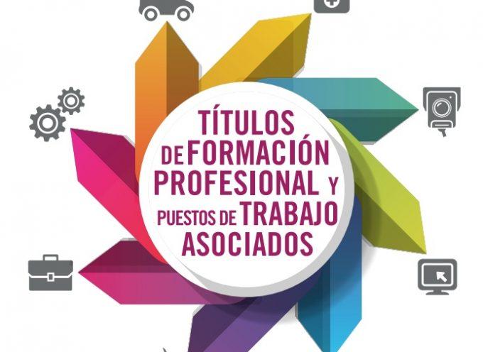 Guía: Títulos de FP del sistema educativo y puestos de trabajo asociados