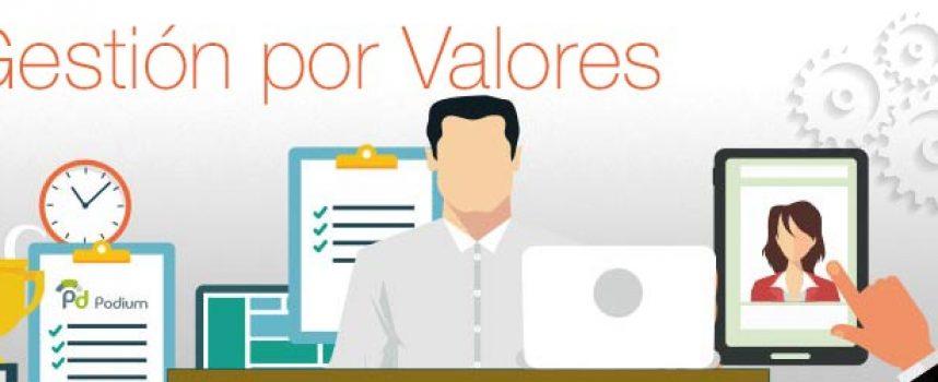 5 Consejos para implantar la gestión por valores: infografía