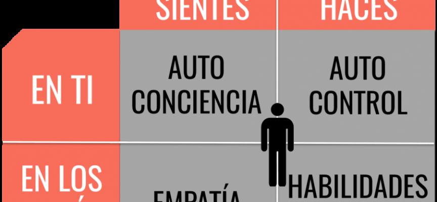 5 ejercicios para estimular tu Inteligencia emocional