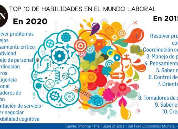 10 habilidades necesarias para tener empleo en 2020