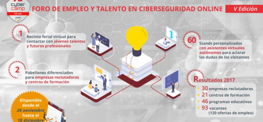 37 empresas buscan personal en el V Foro Virtual de Empleo y Talento en Ciberseguridad