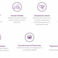 Arci Natureselecciona 800 profesionales para el área de Ocio y Tiempo Libre