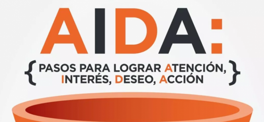 El modelo AIDA para la Estrategia Digital #infografia #infographic #marketing