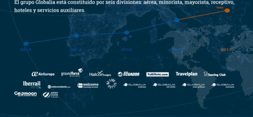 Globalia ofrece cursos gratuitos para crear una bolsa deAgente de Pasaje