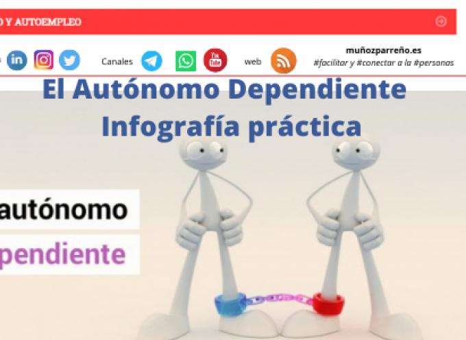 El Autónomo Dependiente – Infografía práctica