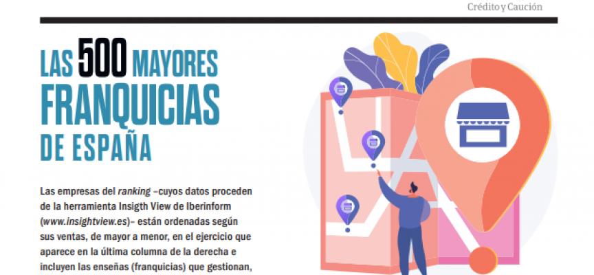 Las 500 centrales de franquicia que más facturan en España