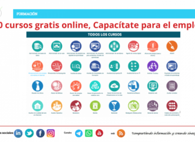 100 cursos gratis online, Capacítate para el empleo