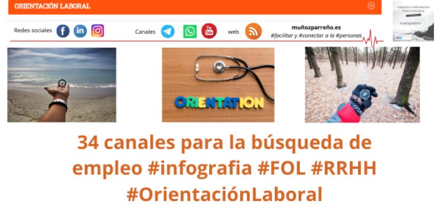34 canales para la búsqueda de empleo #infografia #FOL #RRHH #OrientaciónLaboral